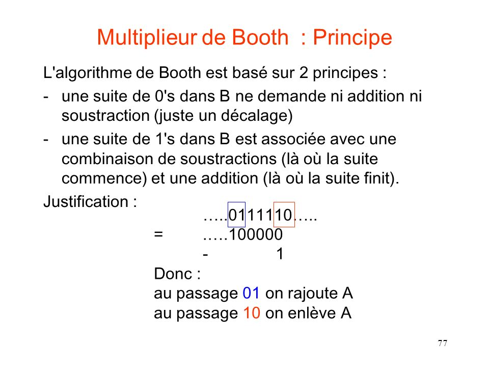 Multiplieur de Booth : Principe