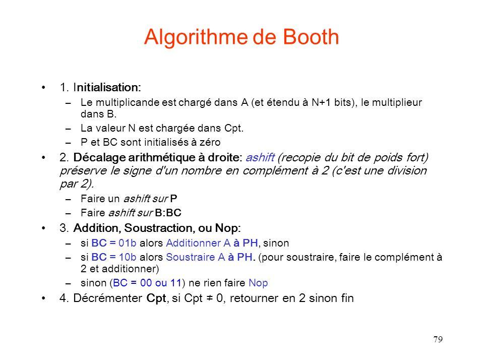 Algorithme de Booth 1. Initialisation:
