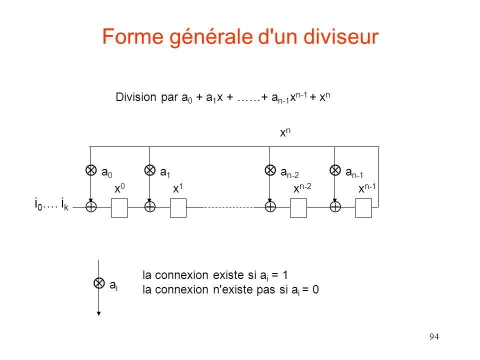 Forme générale d un diviseur