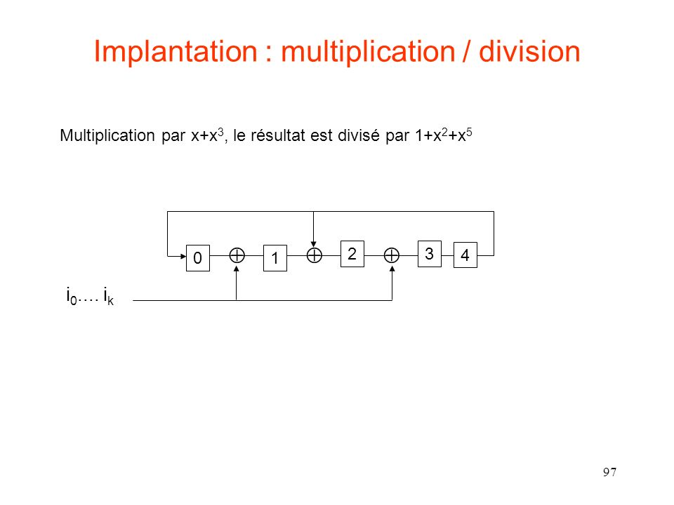 Implantation : multiplication / division