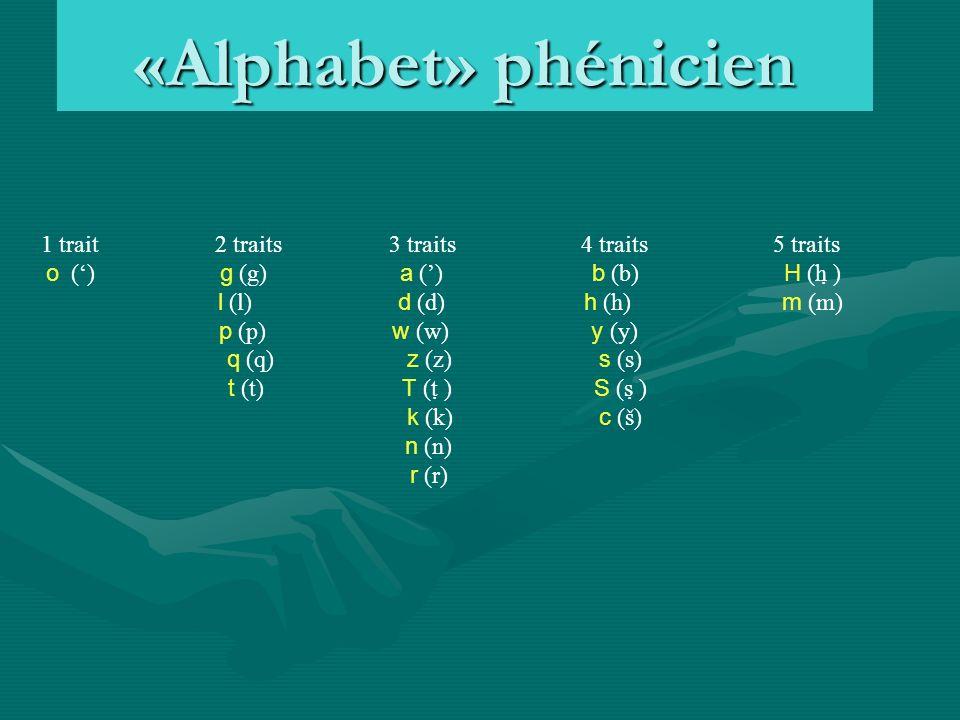 «Alphabet» phénicien 1 trait 2 traits 3 traits 4 traits 5 traits