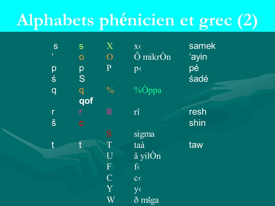 Alphabets phénicien et grec (2)