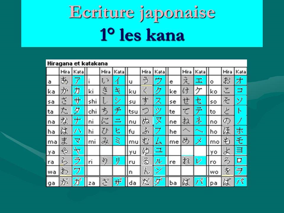 Ecriture japonaise 1° les kana