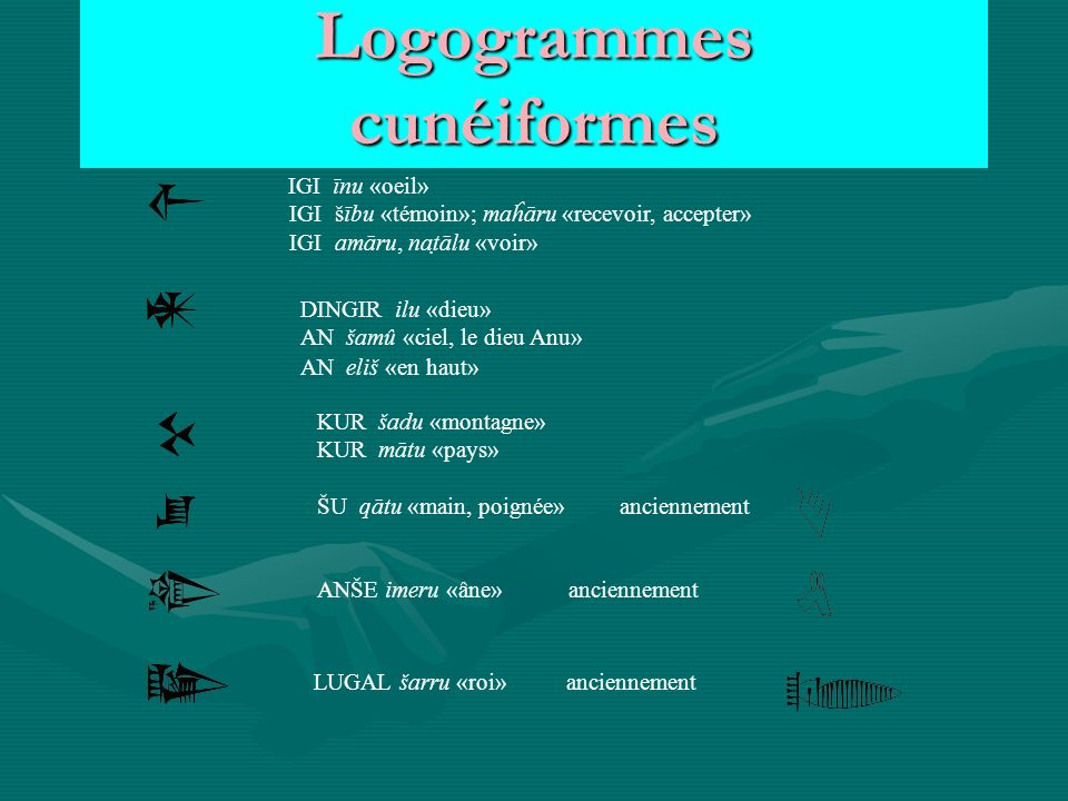 Logogrammes cunéiformes