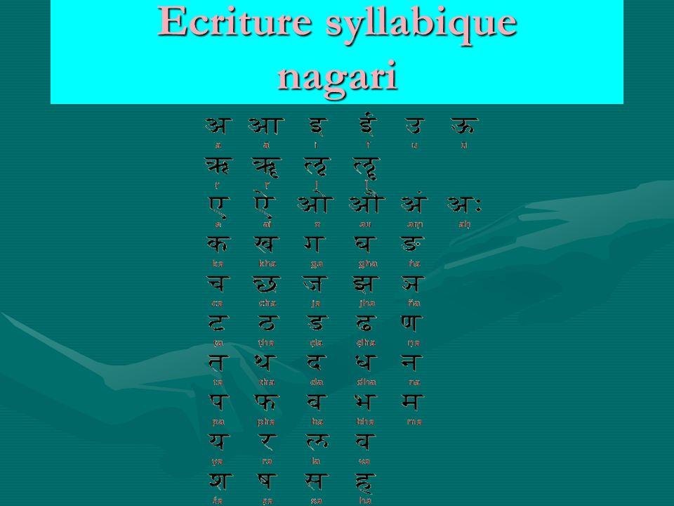 Ecriture syllabique nagari