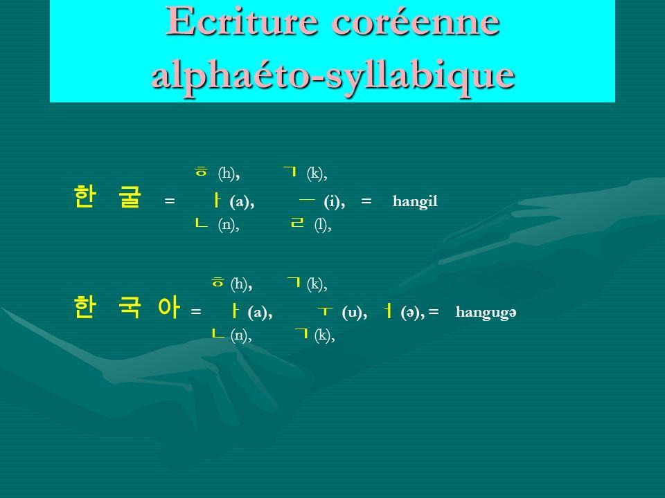Ecriture coréenne alphaéto-syllabique