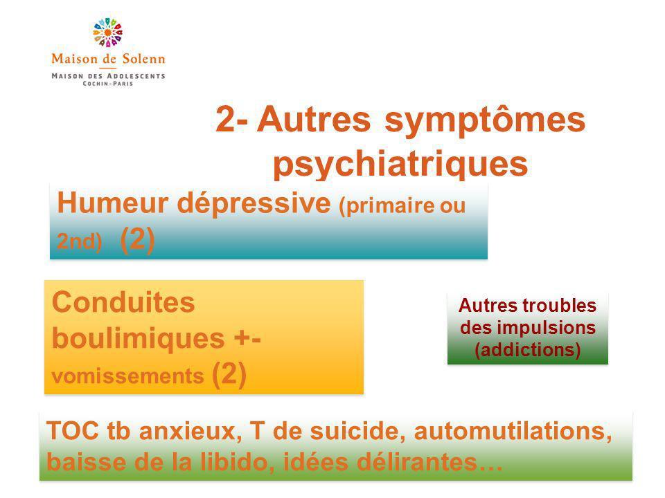 2- Autres symptômes psychiatriques