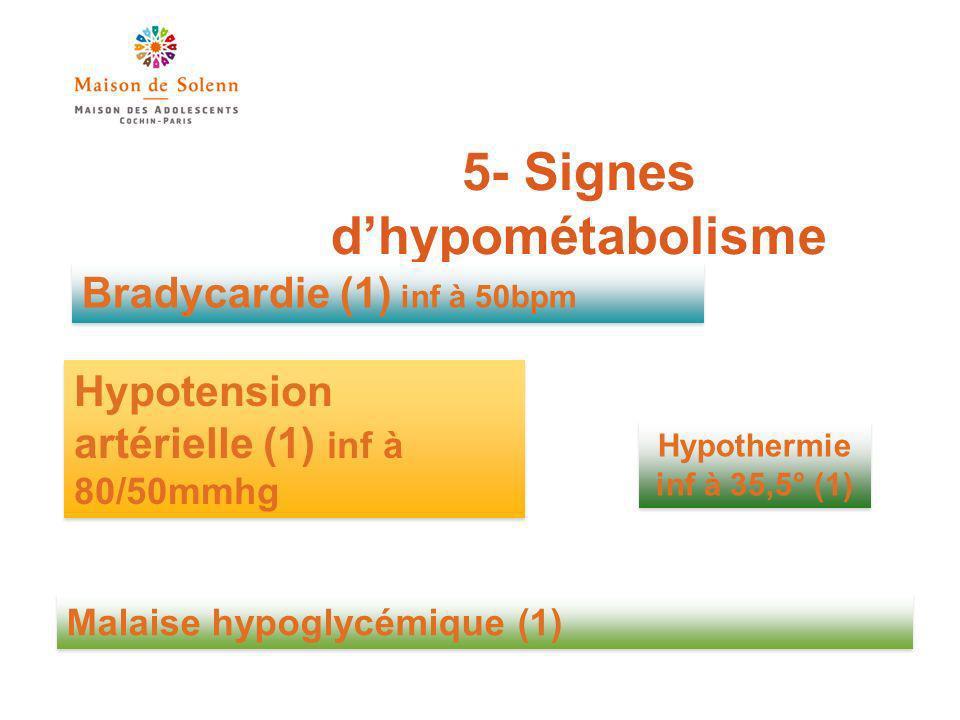 5- Signes d'hypométabolisme