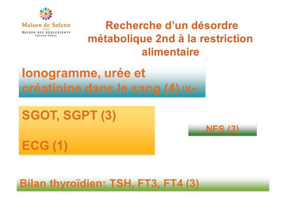 Recherche d'un désordre métabolique 2nd à la restriction alimentaire