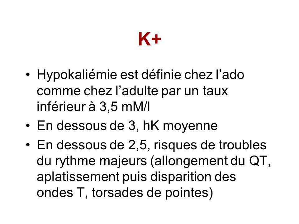 K+ Hypokaliémie est définie chez l'ado comme chez l'adulte par un taux inférieur à 3,5 mM/l. En dessous de 3, hK moyenne.