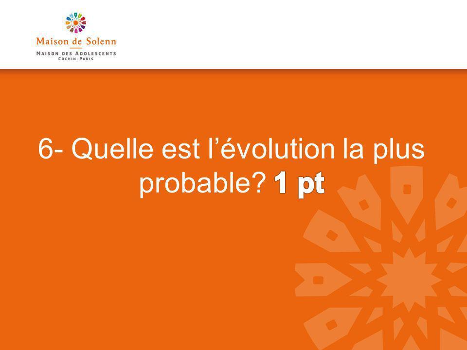 6- Quelle est l'évolution la plus probable 1 pt