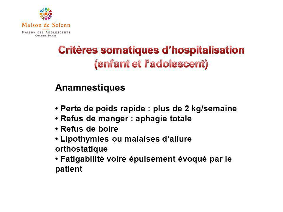 Critères somatiques d'hospitalisation (enfant et l'adolescent)