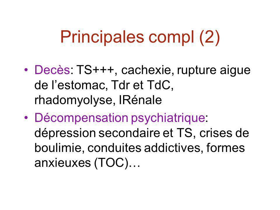 Principales compl (2) Decès: TS+++, cachexie, rupture aigue de l'estomac, Tdr et TdC, rhadomyolyse, IRénale.