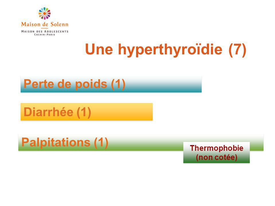 Thermophobie (non cotée)