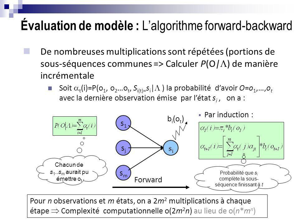 Évaluation de modèle : L'algorithme forward-backward