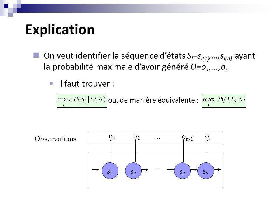 Explication On veut identifier la séquence d'états Si=si(1),…,si(n) ayant la probabilité maximale d'avoir généré O=o1,...,on.
