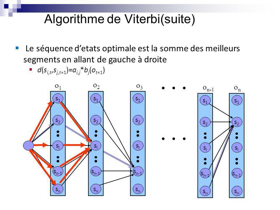 Algorithme de Viterbi(suite)