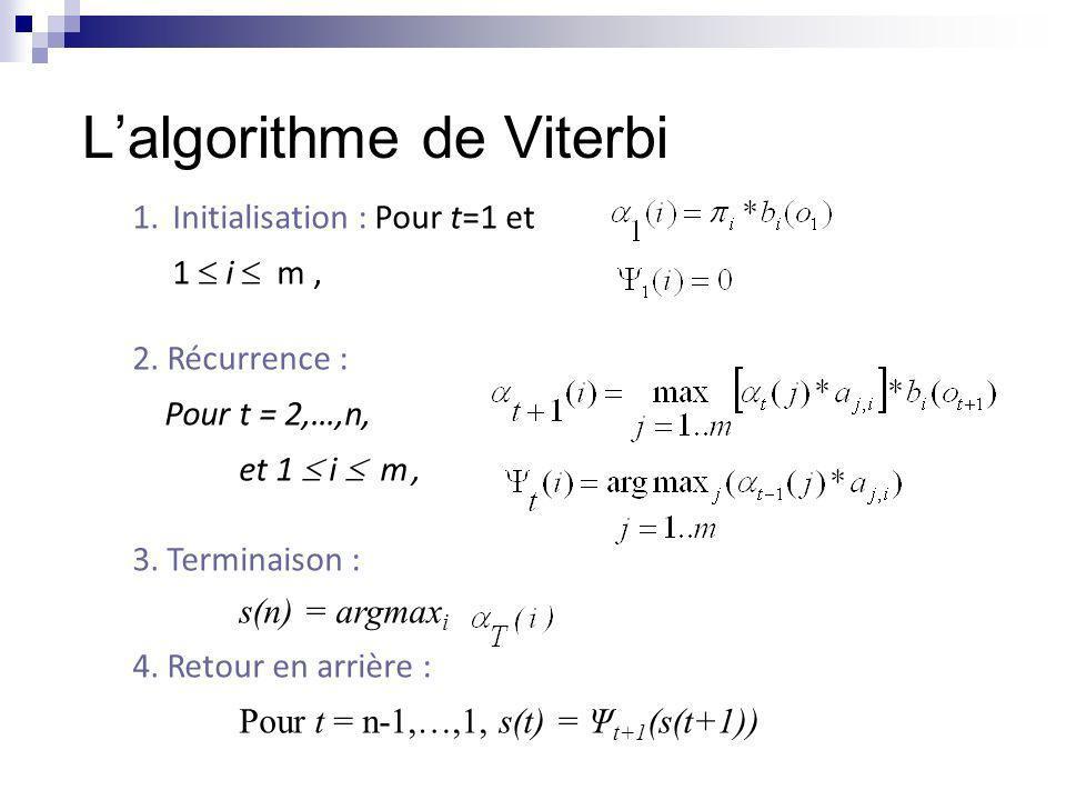 L'algorithme de Viterbi