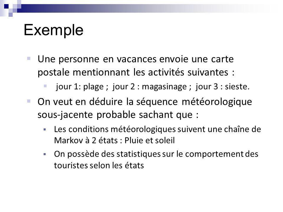 Exemple Une personne en vacances envoie une carte postale mentionnant les activités suivantes :