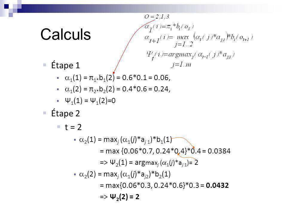 Calculs Étape 1 Étape 2 t = 2 1(1) = π1*b1(2) = 0.6*0.1 = 0.06,