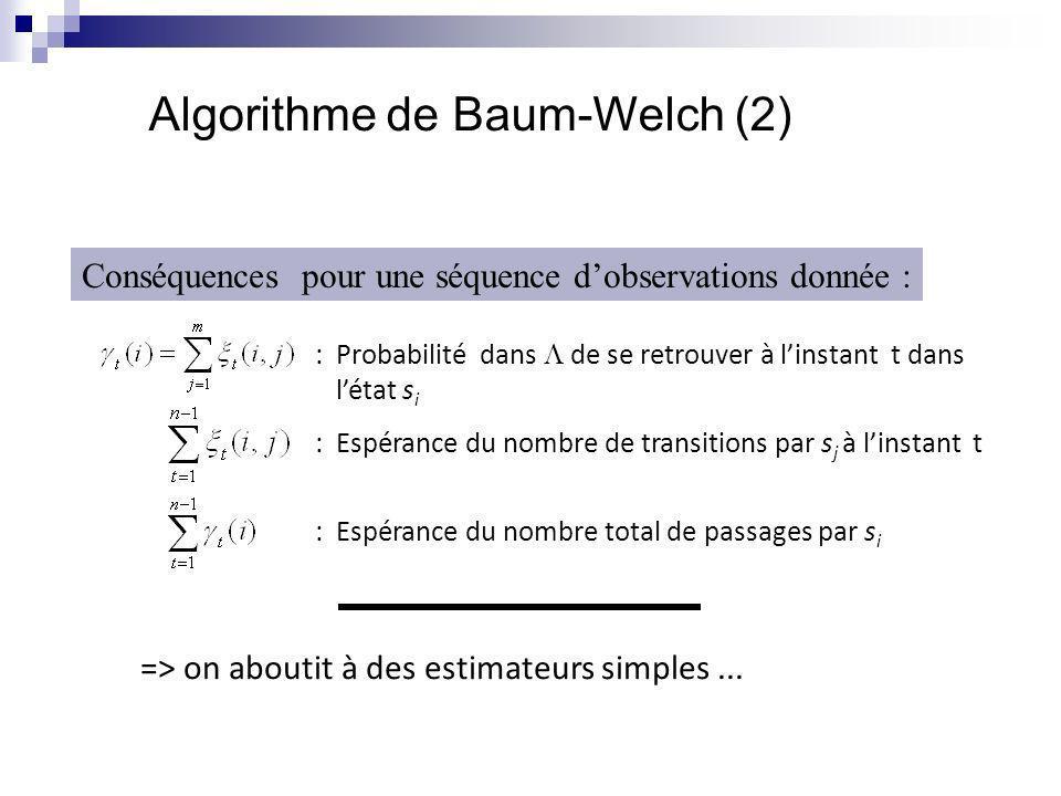 Algorithme de Baum-Welch (2)