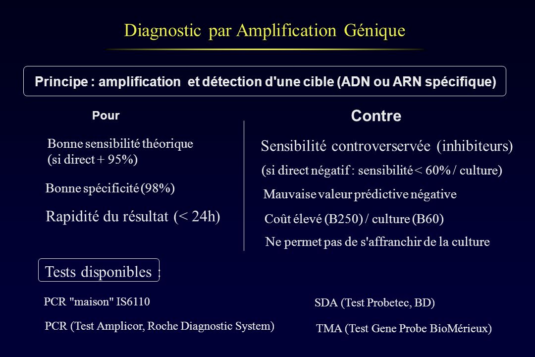 Diagnostic par Amplification Génique