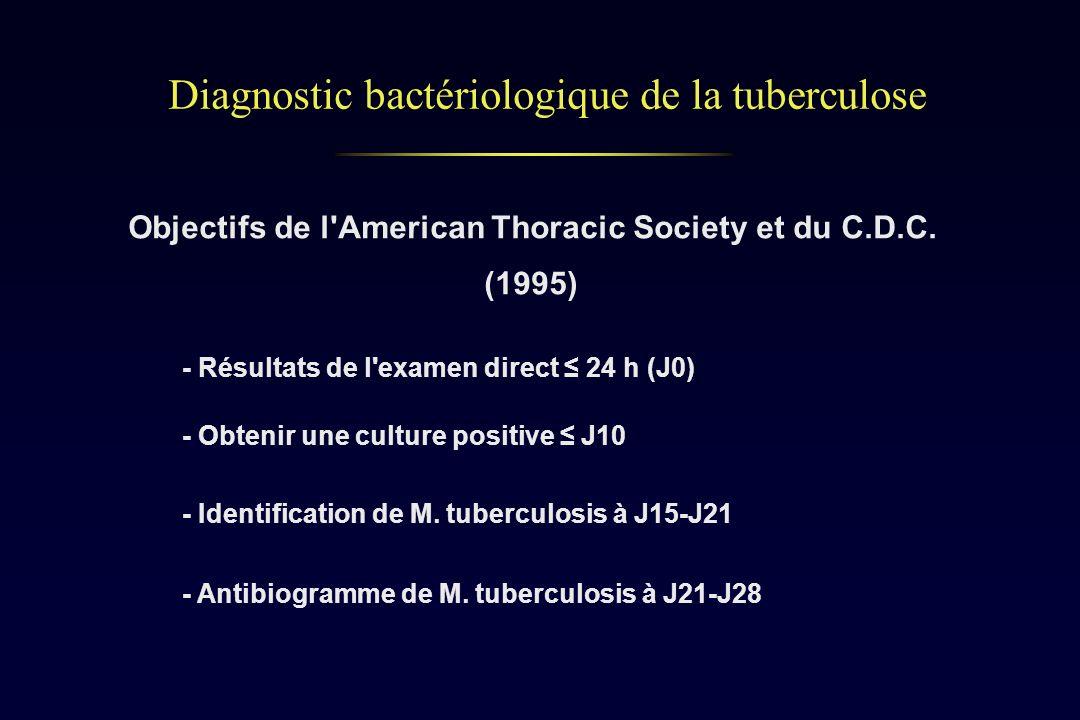 Diagnostic bactériologique de la tuberculose