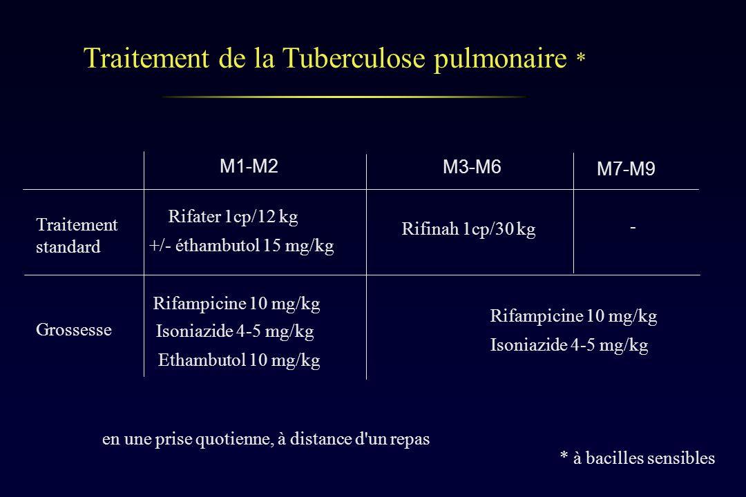 Traitement de la Tuberculose pulmonaire *
