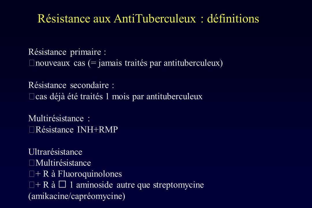 Résistance aux AntiTuberculeux : définitions