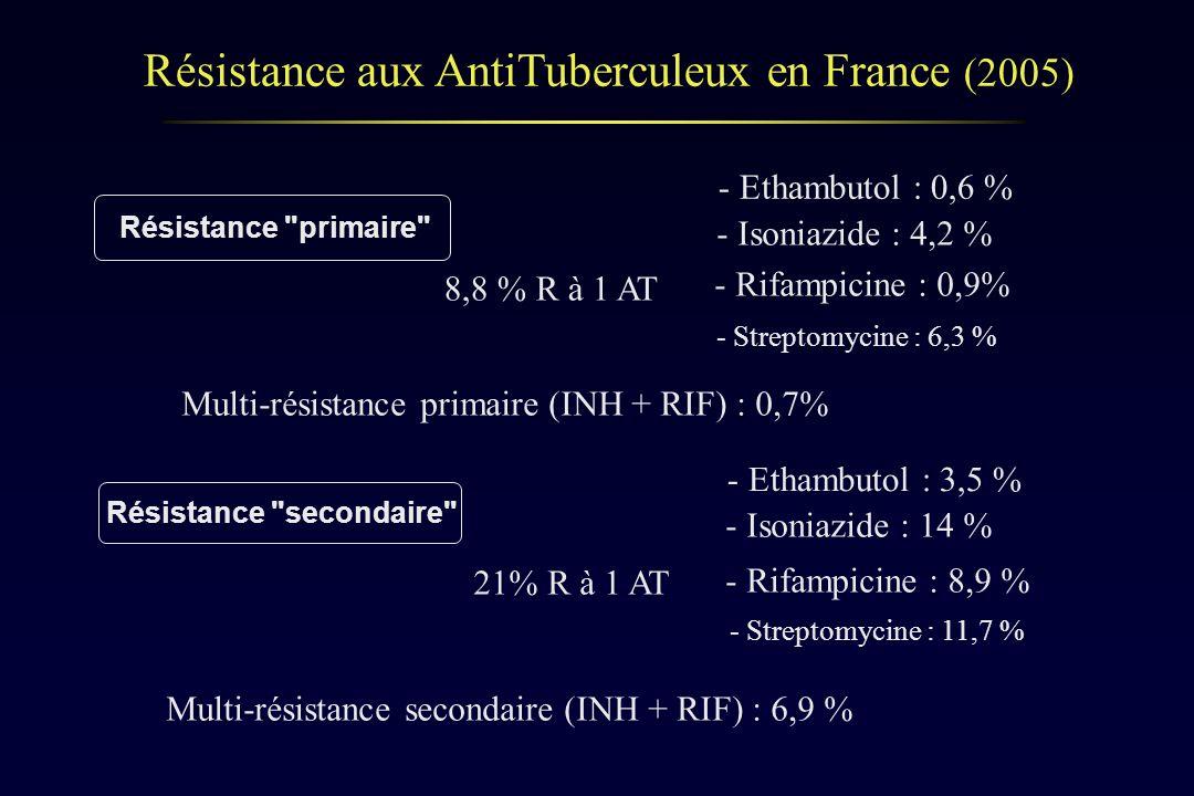 Résistance aux AntiTuberculeux en France (2005)