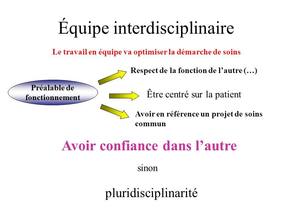 Équipe interdisciplinaire