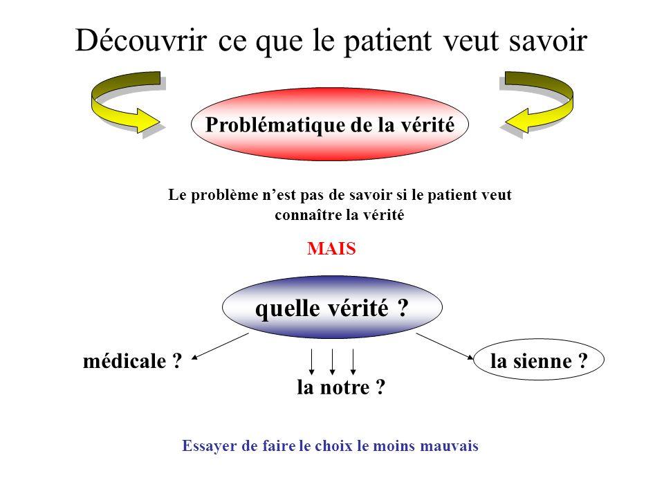Découvrir ce que le patient veut savoir