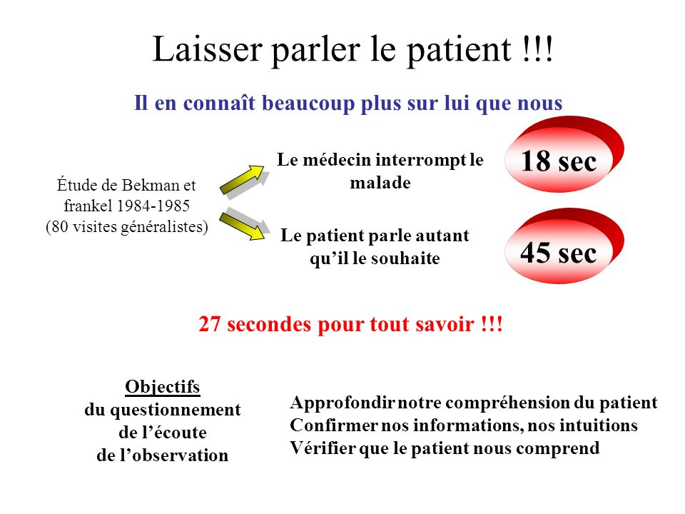 Laisser parler le patient !!!