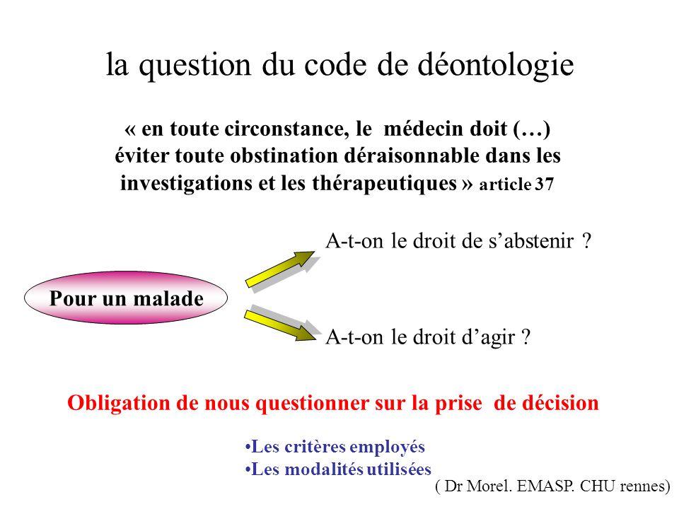 la question du code de déontologie