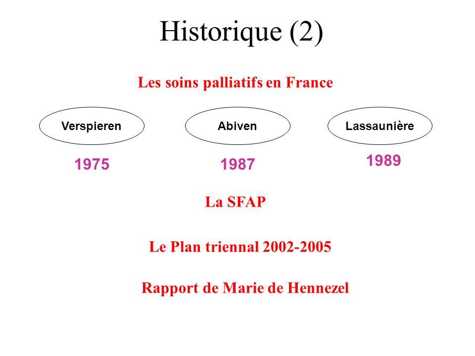 Historique (2) Les soins palliatifs en France 1989 1975 1987 La SFAP