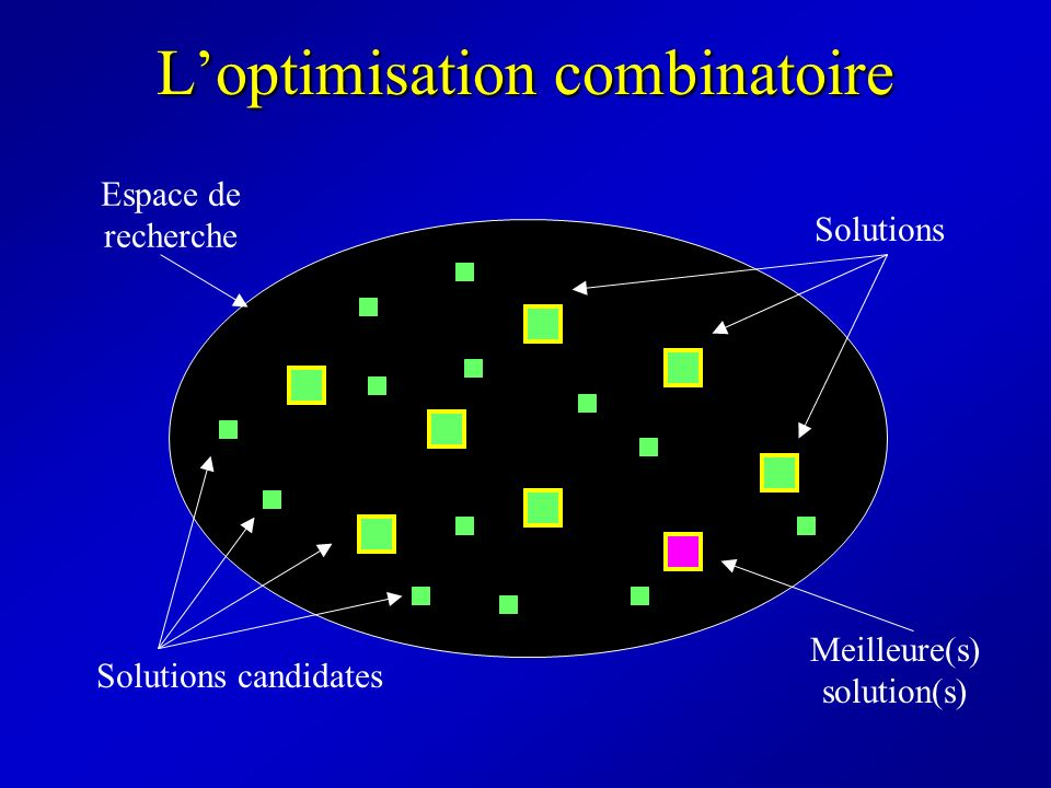 L'optimisation combinatoire