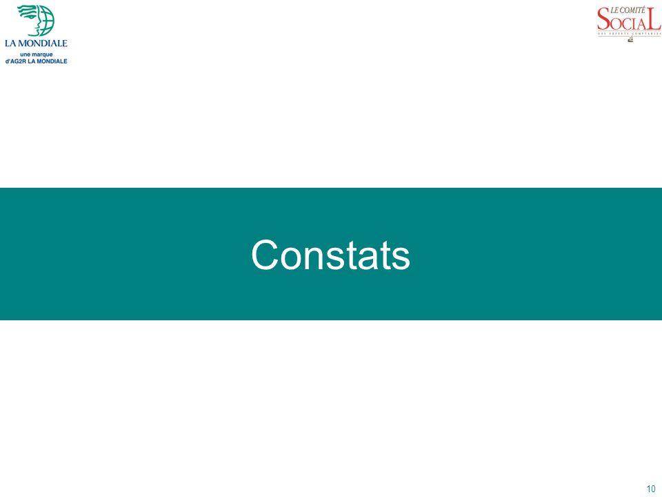 Constats 10