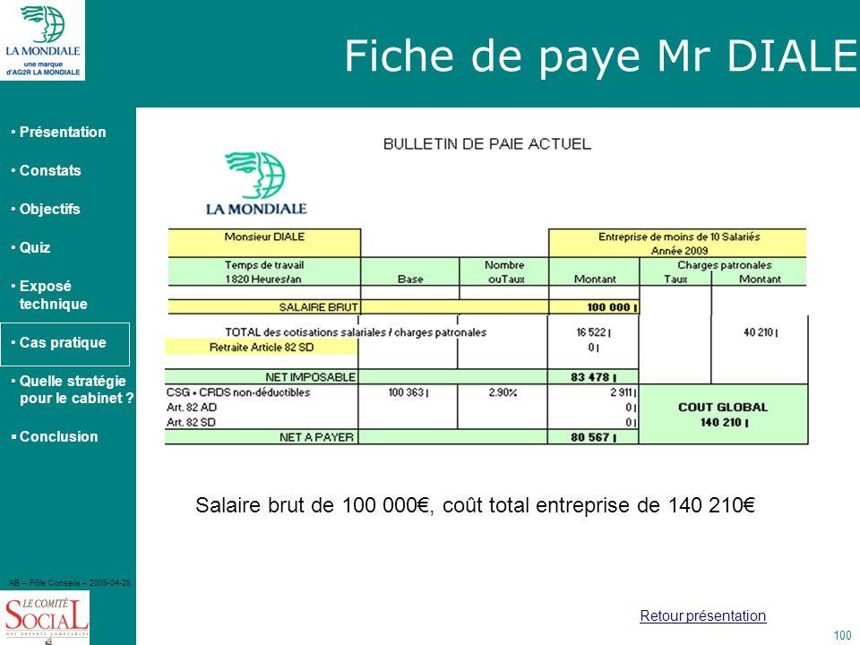 Fiche de paye Mr DIALE Salaire brut de 100 000€, coût total entreprise de 140 210€ Retour présentation.