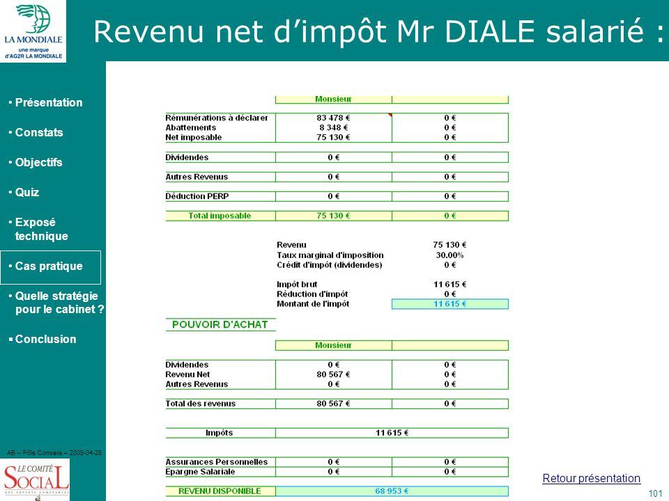 Revenu net d'impôt Mr DIALE salarié :
