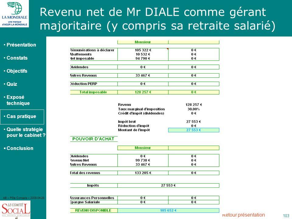 Revenu net de Mr DIALE comme gérant majoritaire (y compris sa retraite salarié)