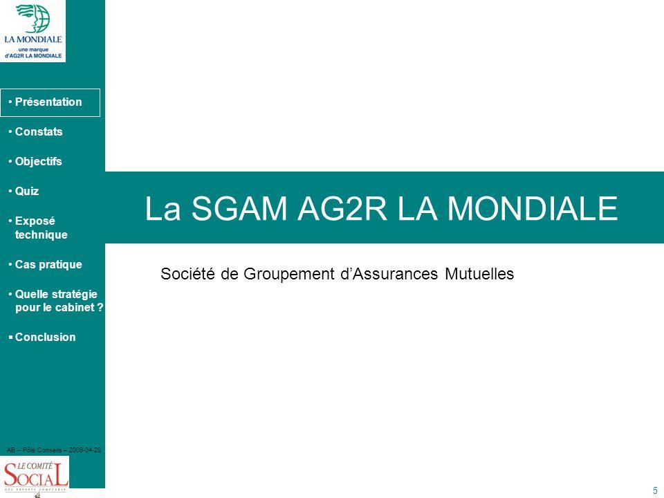 Société de Groupement d'Assurances Mutuelles