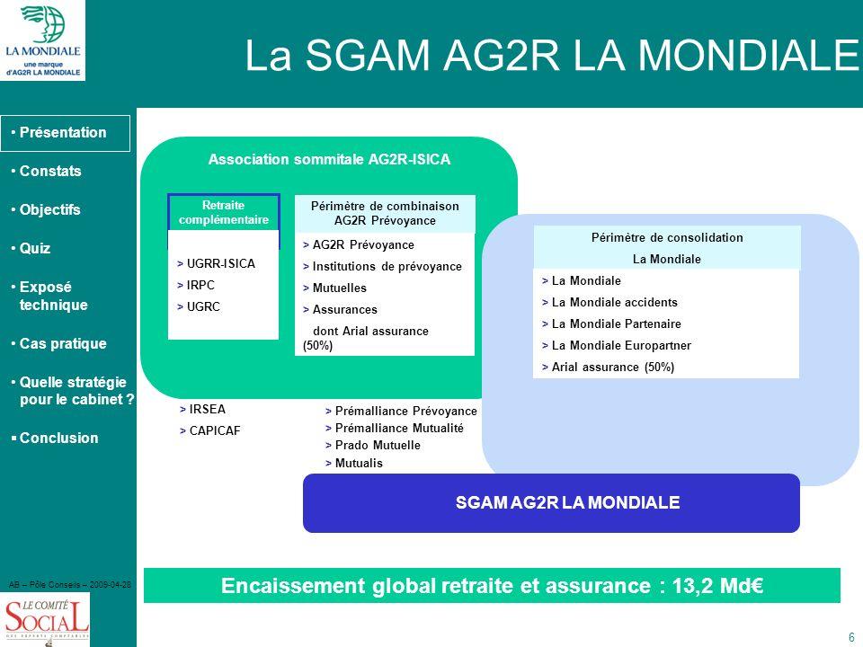 La SGAM AG2R LA MONDIALE Périmètre de consolidation. La Mondiale. Retraite complémentaire. > UGRR-ISICA.