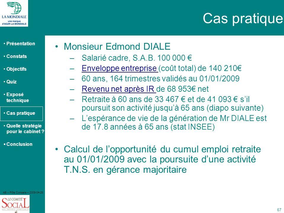 Cas pratique Monsieur Edmond DIALE