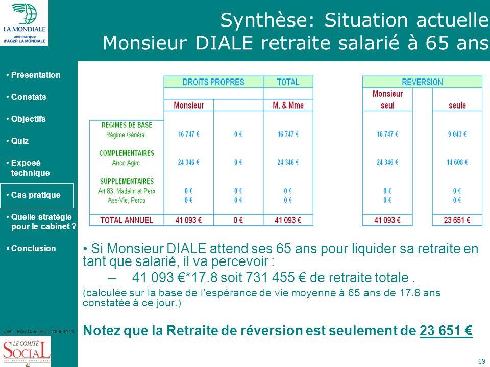 Synthèse: Situation actuelle Monsieur DIALE retraite salarié à 65 ans