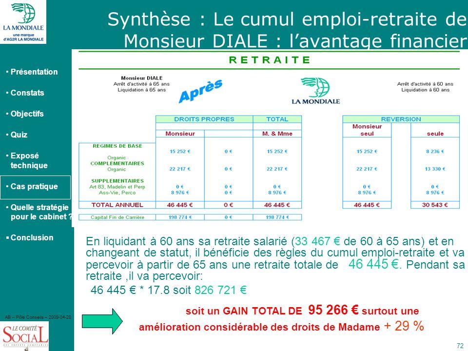 Synthèse : Le cumul emploi-retraite de Monsieur DIALE : l'avantage financier