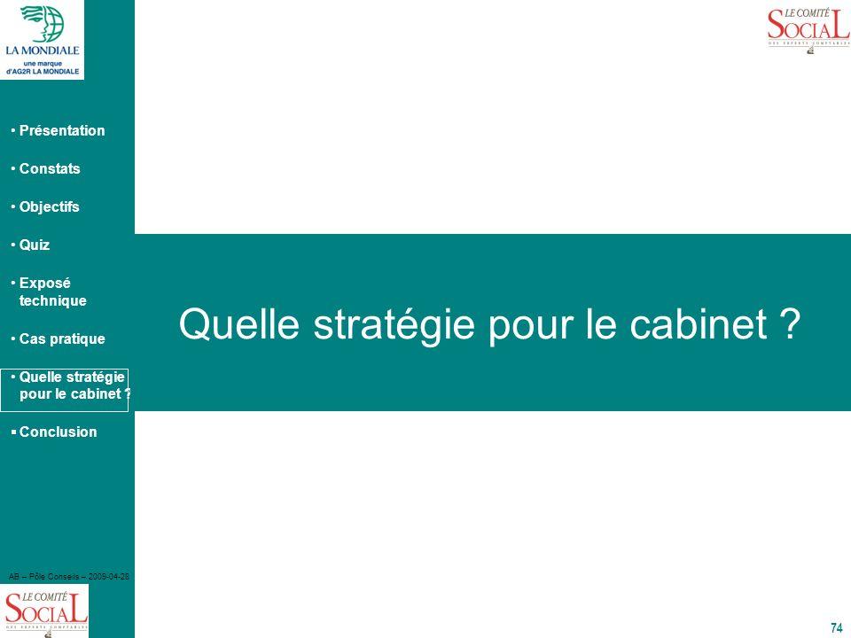 Quelle stratégie pour le cabinet