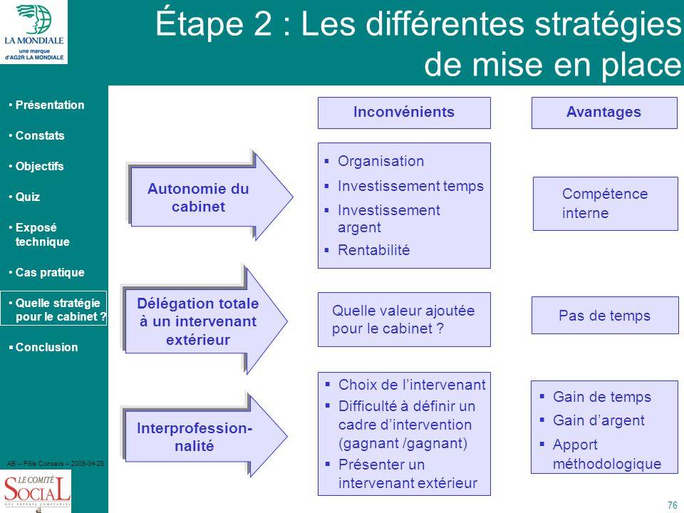 Étape 2 : Les différentes stratégies de mise en place