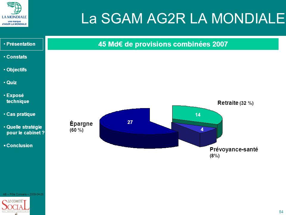 45 Md€ de provisions combinées 2007