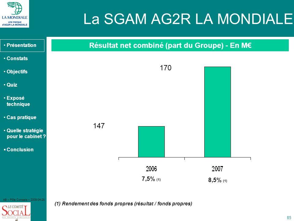 Résultat net combiné (part du Groupe) - En M€
