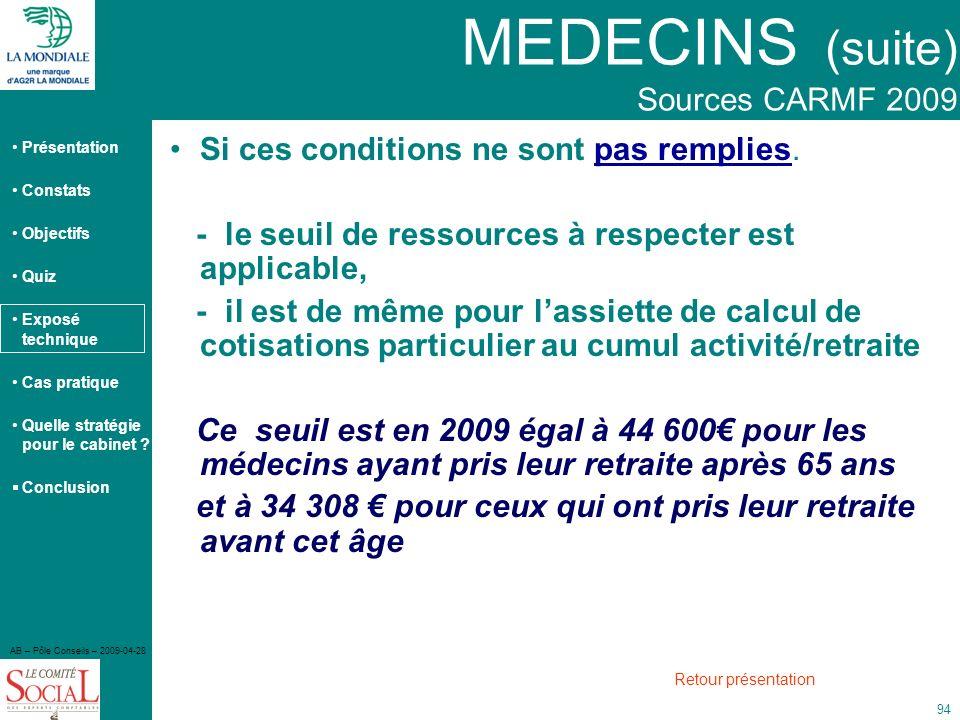 MEDECINS (suite) Sources CARMF 2009